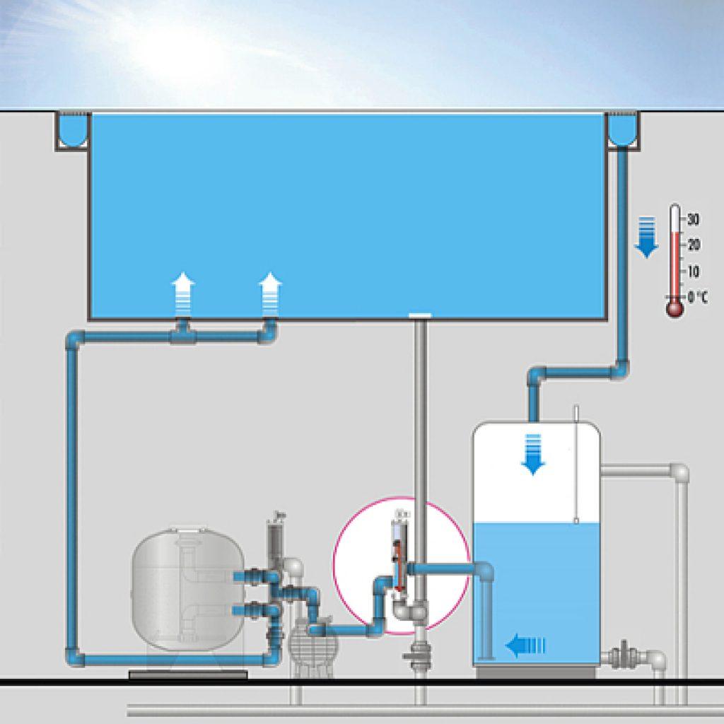 3-poziciju-besgo-automtinis-ventilis-diena-schem