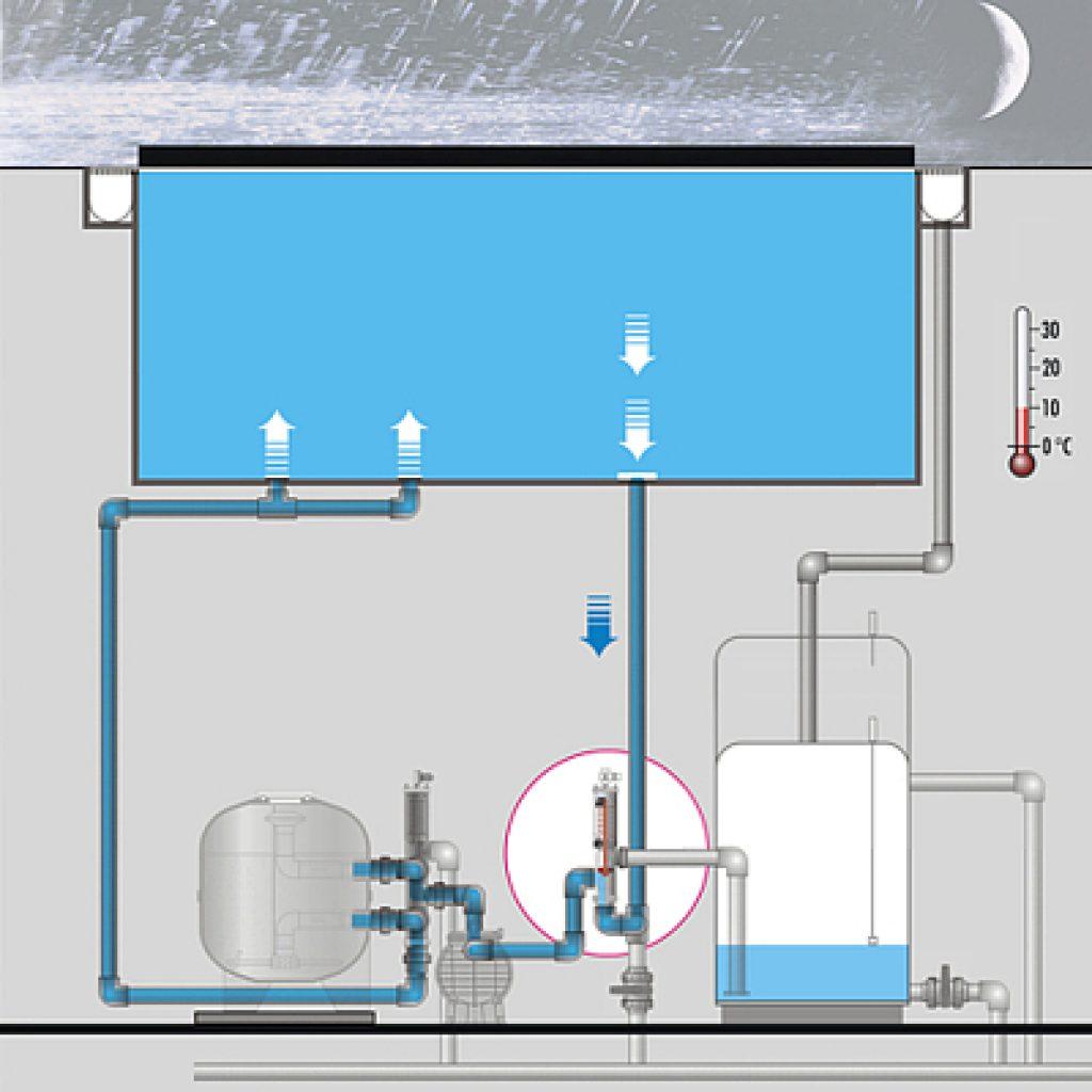 3-poziciju-besgo-automtinis-ventilis-naktis-schem