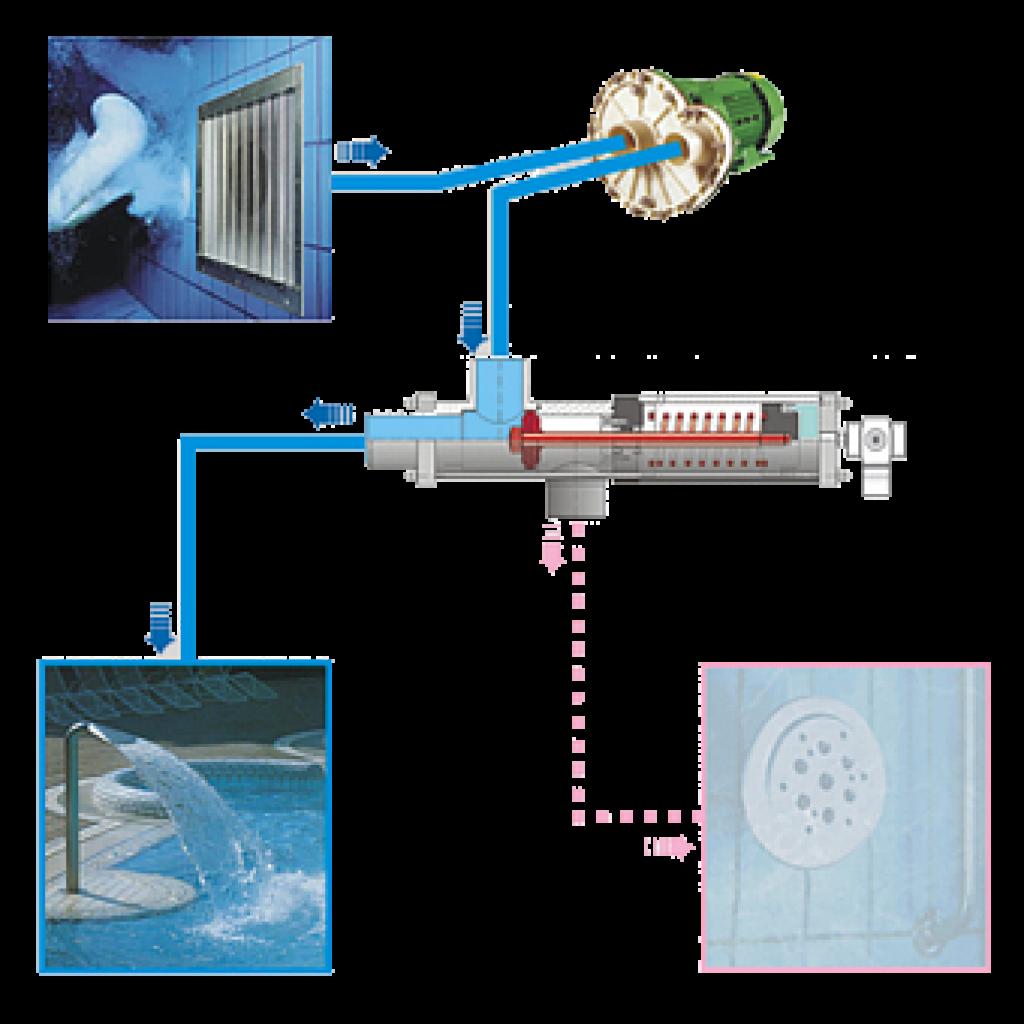 3-poziciju-besgo-automtinis-ventilis-schem